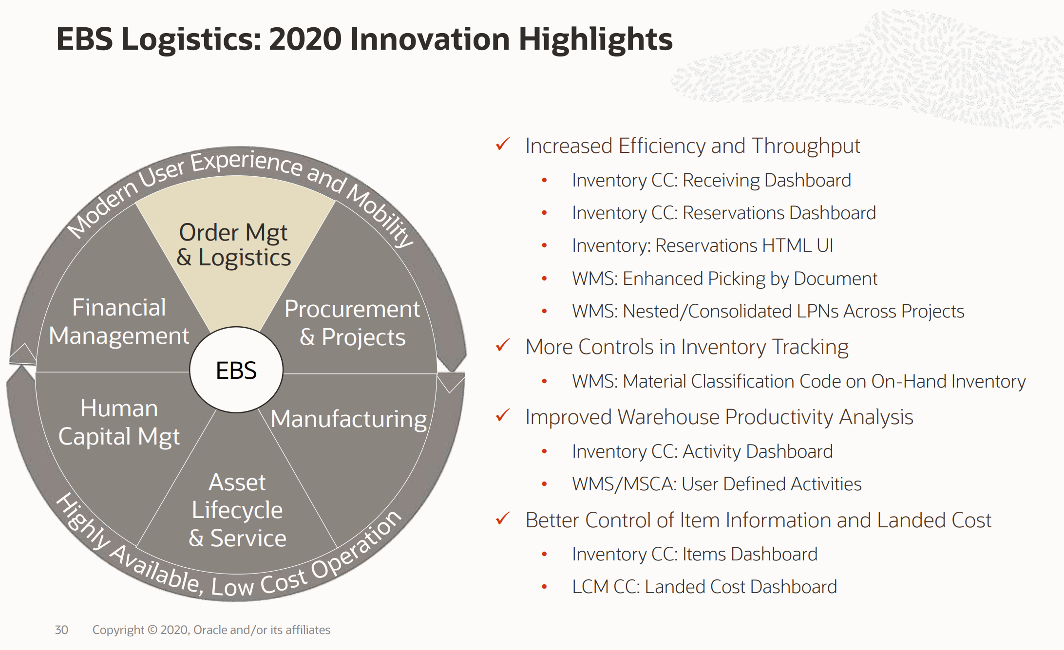 EBS Logistics 2020 Innovation Highlights