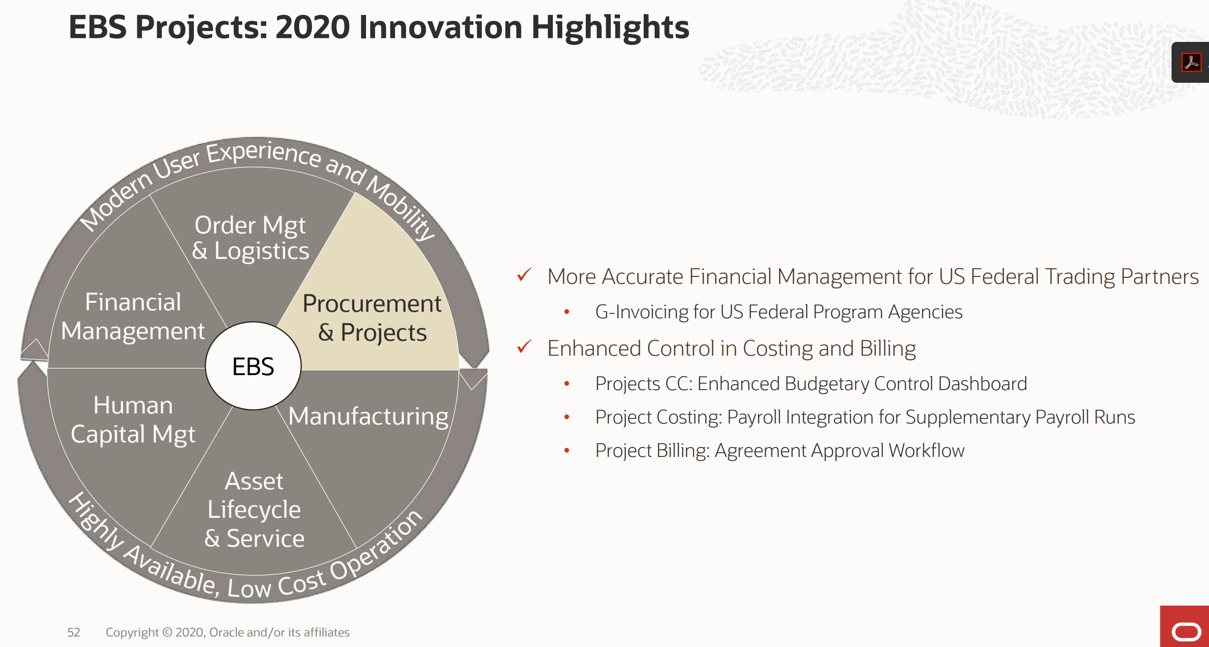 EBS Projects 2020 Innovation Highlights