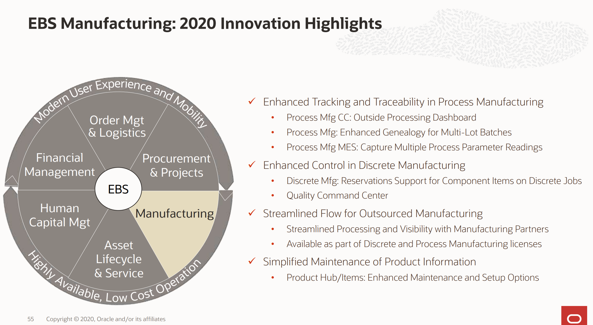 EBS Manufacturing 2020 Innovation Highlights